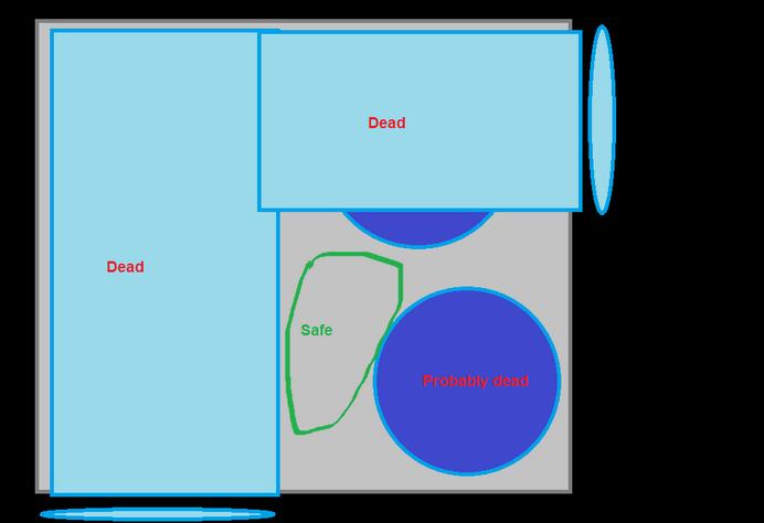 Comprehensive (E3S) Leviathan Guide